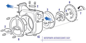 Motopompa Autoadescante 3 | Viessepompe