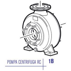 Pompa Centrifuga RC | Viessepompe