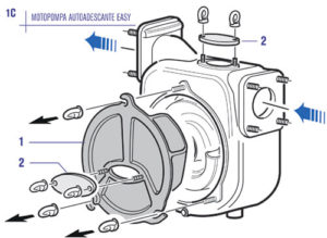 Motopompa Autoadescante | Viessepompe